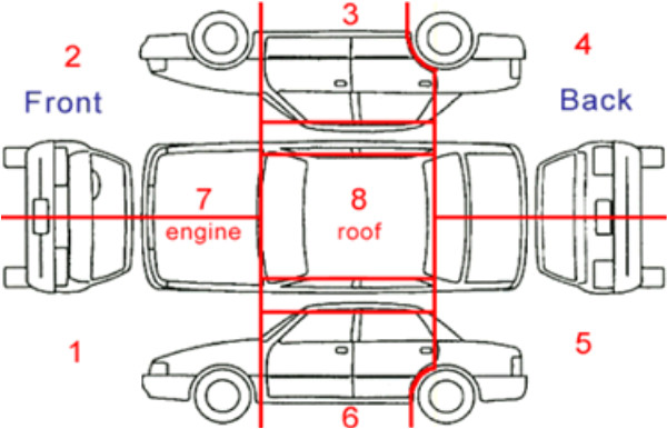 Motor Vehicle Accident Diagram
